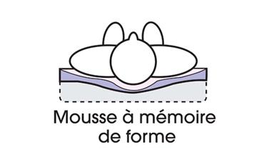 Mousse à mémoire de forme
